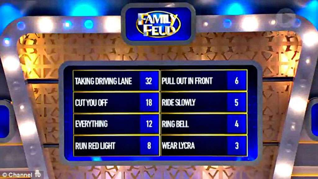 Family Feud Under Fire For Quot Offensive Quot Question